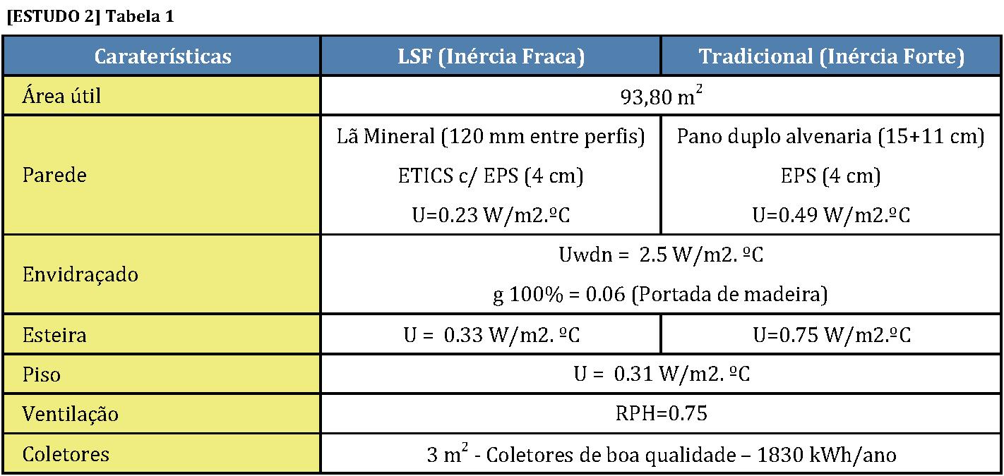 TabelaB1.png