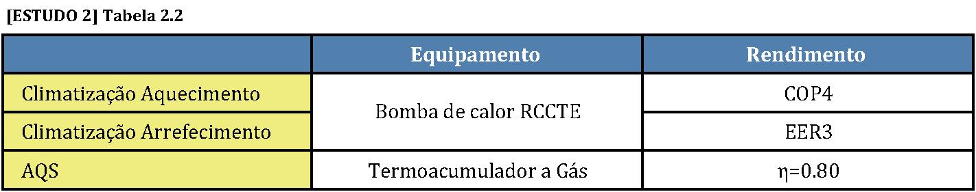 TabelaB2.2.png