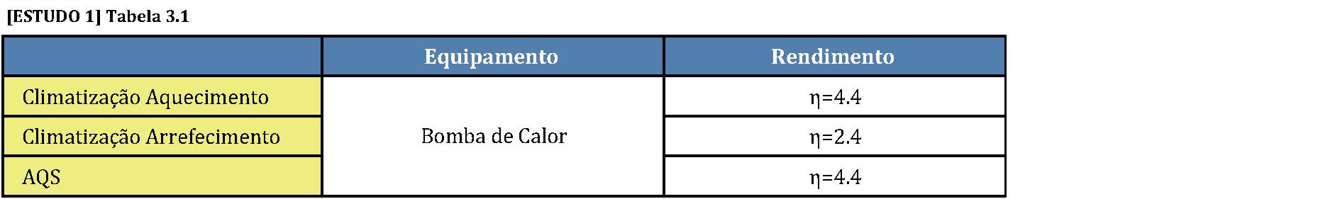 TabelaA3.1.png