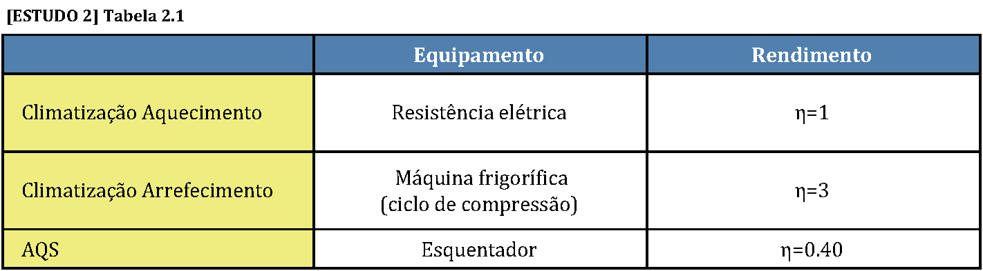 TabelaB2.1.png
